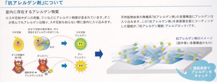スギ花粉対策にアレルブロック壁紙